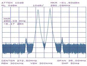 Спектр сигнала при подаче на вход приемника двух гармонических сигналов одинаковой амплитуды