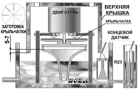 Увлажнитель воздуха для инкубатора