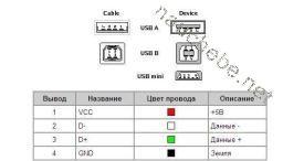USB LC метр 803F3494F74EC0FFE037C1FF35E9DCA81773 min vs