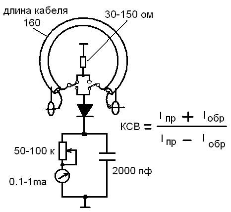 рефлектометр