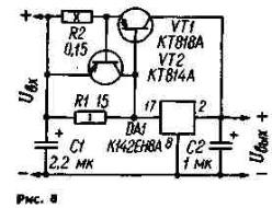 В СН по схеме на рис. 8 транзистор VT1 также выполняет функции регулирующего элемента. Сопротивление резистора R1 выбирают таким образом, чтобы он открывался при токе нагрузки около 100 мА. Транзистор VT2 реагирует на изменение (под действием тока нагрузки) падения напряжения на резисторе R2 и открывается, когда оно достигает 0,6...0,7 В, защищая тем самым регулирующий транзистор VT1. У рассматриваемого устройства два недостатка. Во-первых, довольно большая рассеиваемая мощность (при максимальном токе входное напряжение должно превосходить выходное на величину, равную сумме минимального падения напряжения на микросхеме и значений напряжения на эмиттерном переходе транзисторов VT1 и VT2). Во-вторых, очень жесткие требования к регулирующему транзистору, который должен выдерживать максимальный ток стабилизатора при большом напряжении.