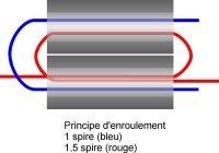 Симметрирующие трансформаторы на ферритовых трубках